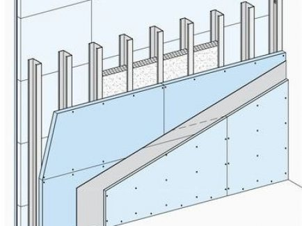 W131.hr Knauf protupožarni zid A2 s jednostrukom metalnom potkonstrukcijom, obostrano dvoslojno/troslojno oblaganje s poncinčanim limom