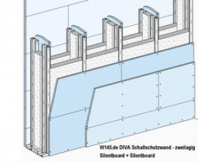 W145.hr Knauf DIVA sustav za  zvučnu izolaciju zida