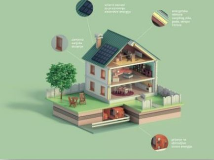 Energetska obnova obiteljskih kuća: kako do poticaja?_0 - Knauf