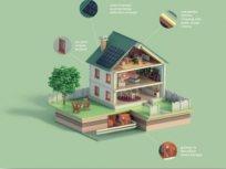 Energetska obnova obiteljskih kuća: kako do poticaja?