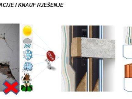 REKONSTRUKCIJA ZIDA POGOĐENOG POTRESOM_2 - Knauf